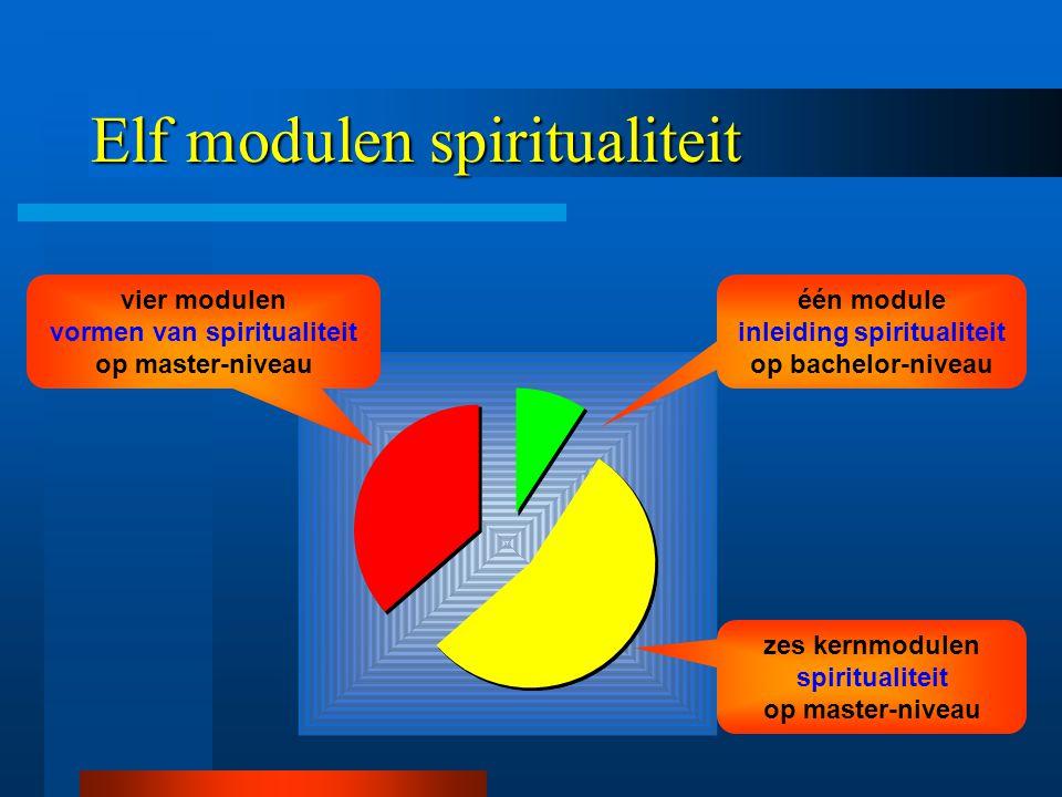 Elf modulen spiritualiteit vier modulen vormen van spiritualiteit op master-niveau één module inleiding spiritualiteit op bachelor-niveau zes kernmodulen spiritualiteit op master-niveau