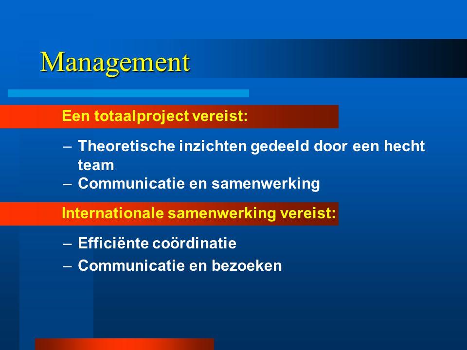 Management Een totaalproject vereist: –Theoretische inzichten gedeeld door een hecht team –Communicatie en samenwerking Internationale samenwerking vereist: –Efficiënte coördinatie –Communicatie en bezoeken