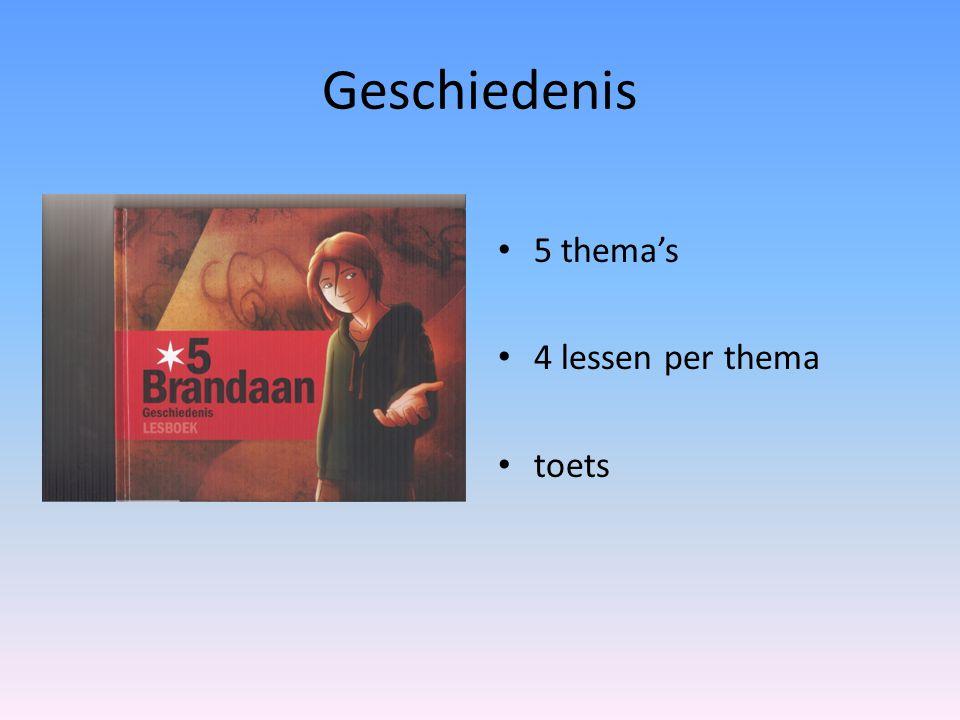 Geschiedenis • 5 thema's • 4 lessen per thema • toets
