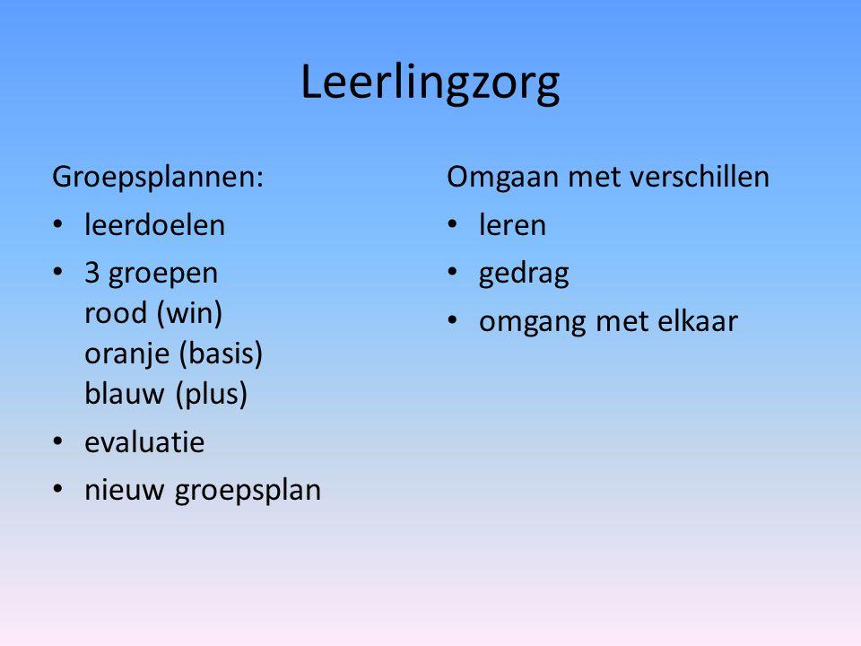 Leerlingzorg Groepsplannen: • leerdoelen • 3 groepen rood (win) oranje (basis) blauw (plus) • evaluatie • nieuw groepsplan Omgaan met verschillen • le