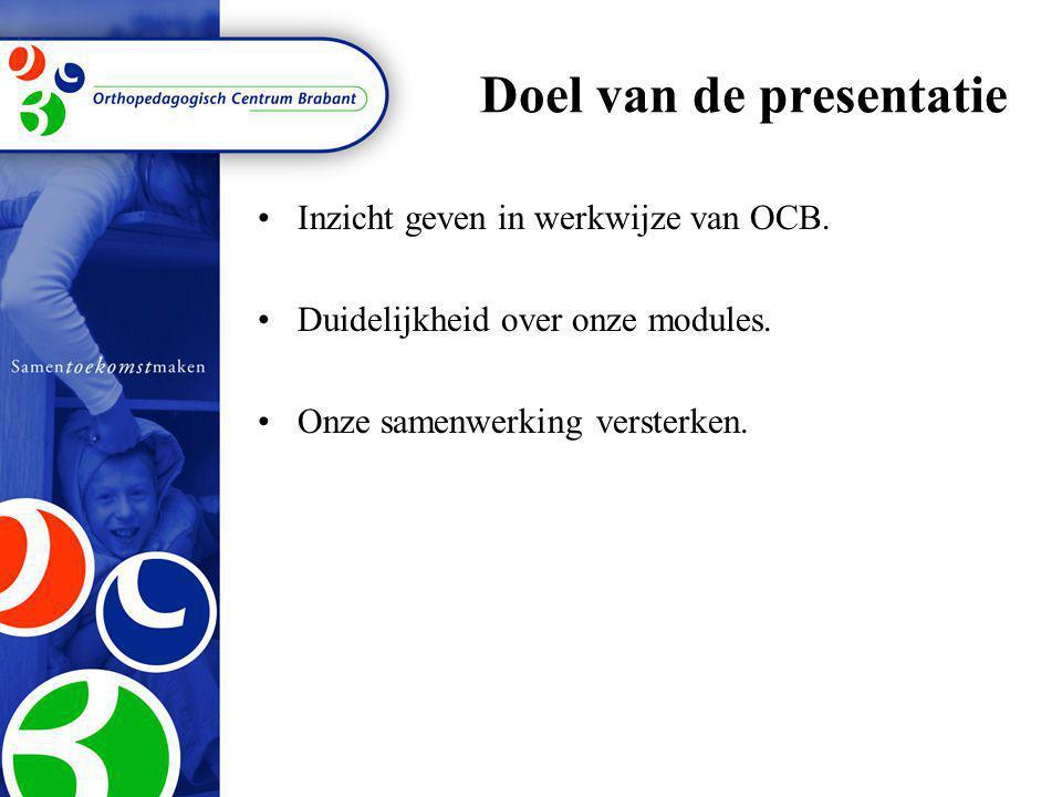 Doel van de presentatie •I•Inzicht geven in werkwijze van OCB. •D•Duidelijkheid over onze modules. •O•Onze samenwerking versterken.