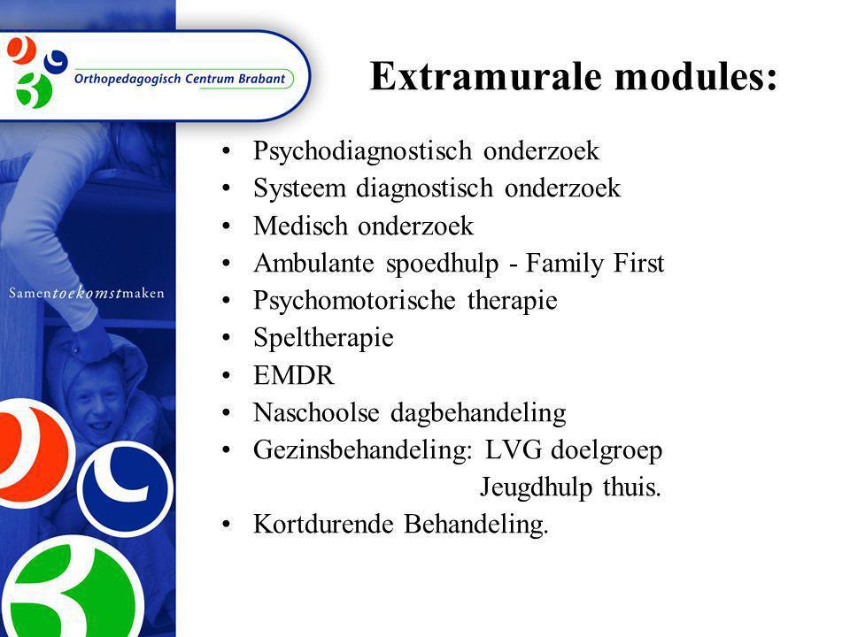 Extramurale modules: •Psychodiagnostisch onderzoek •Systeem diagnostisch onderzoek •Medisch onderzoek •Ambulante spoedhulp - Family First •Psychomotor