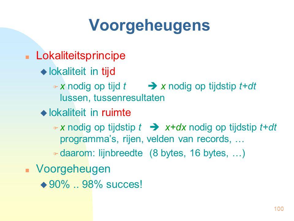 100 Voorgeheugens  Lokaliteitsprincipe  lokaliteit in tijd  x nodig op tijd t  x nodig op tijdstip t+dt lussen, tussenresultaten  lokaliteit in r