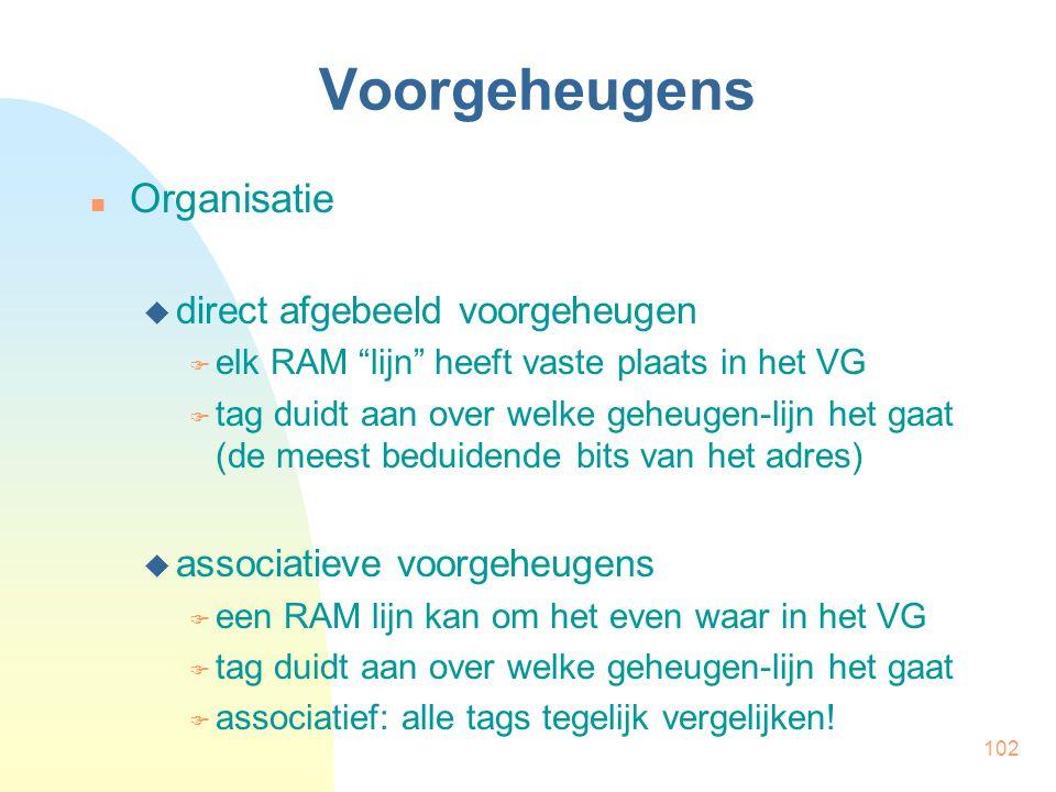 """102 Voorgeheugens  Organisatie  direct afgebeeld voorgeheugen  elk RAM """"lijn"""" heeft vaste plaats in het VG  tag duidt aan over welke geheugen-lijn"""