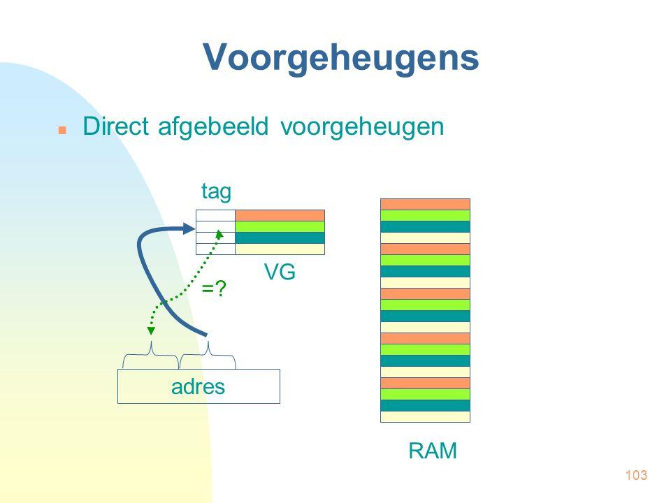 103 Voorgeheugens  Direct afgebeeld voorgeheugen tag RAM VG adres =?