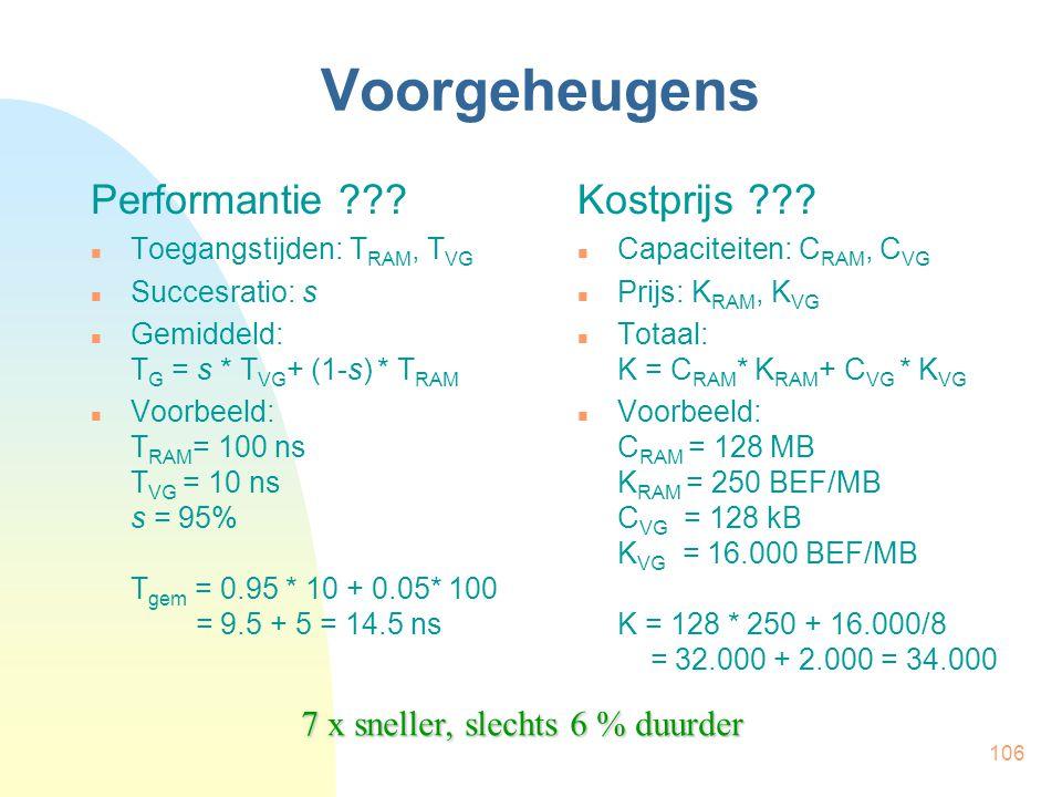 106 Voorgeheugens Performantie ???  Toegangstijden: T RAM, T VG  Succesratio: s  Gemiddeld: T G = s * T VG + (1-s) * T RAM  Voorbeeld: T RAM = 100