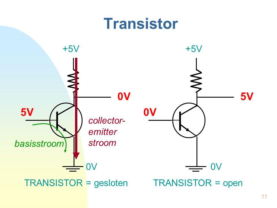 11 Transistor +5V 0V 5V +5V 5V 0V basisstroom collector- emitter stroom TRANSISTOR = geslotenTRANSISTOR = open 0V