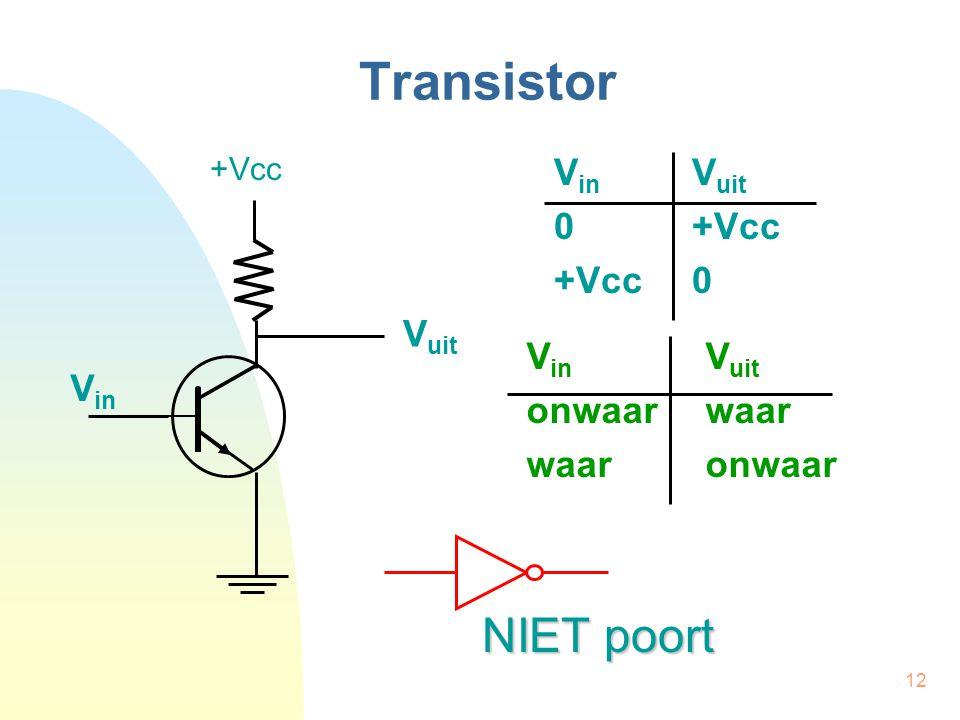 12 Transistor +Vcc V uit V in NIET poort V in V uit 0+Vcc +Vcc0 V in V uit onwaarwaar waaronwaar