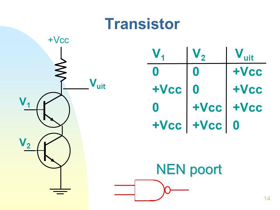 14 Transistor V 1 V 2 V uit 00+Vcc +Vcc0+Vcc 0+Vcc+Vcc +Vcc+Vcc0 +Vcc V uit V1V1 V2V2 NEN poort