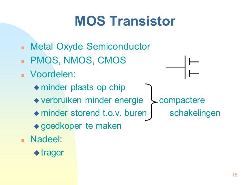 15 MOS Transistor  Metal Oxyde Semiconductor  PMOS, NMOS, CMOS  Voordelen:  minder plaats op chip  verbruiken minder energie compactere  minder