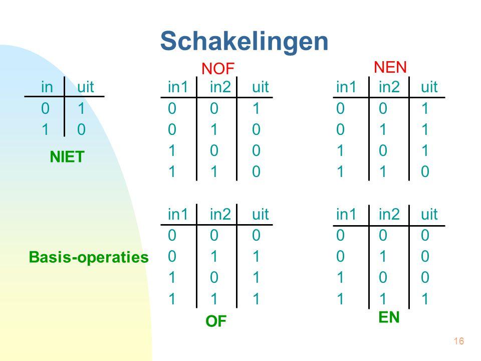 16 Schakelingen inuitin1in2uitin1in2uit 01001001 10010011 100101 110110 in1in2uitin1in2uit 000000 011010 101100 111111 NIET NOF NEN EN OF Basis-operat