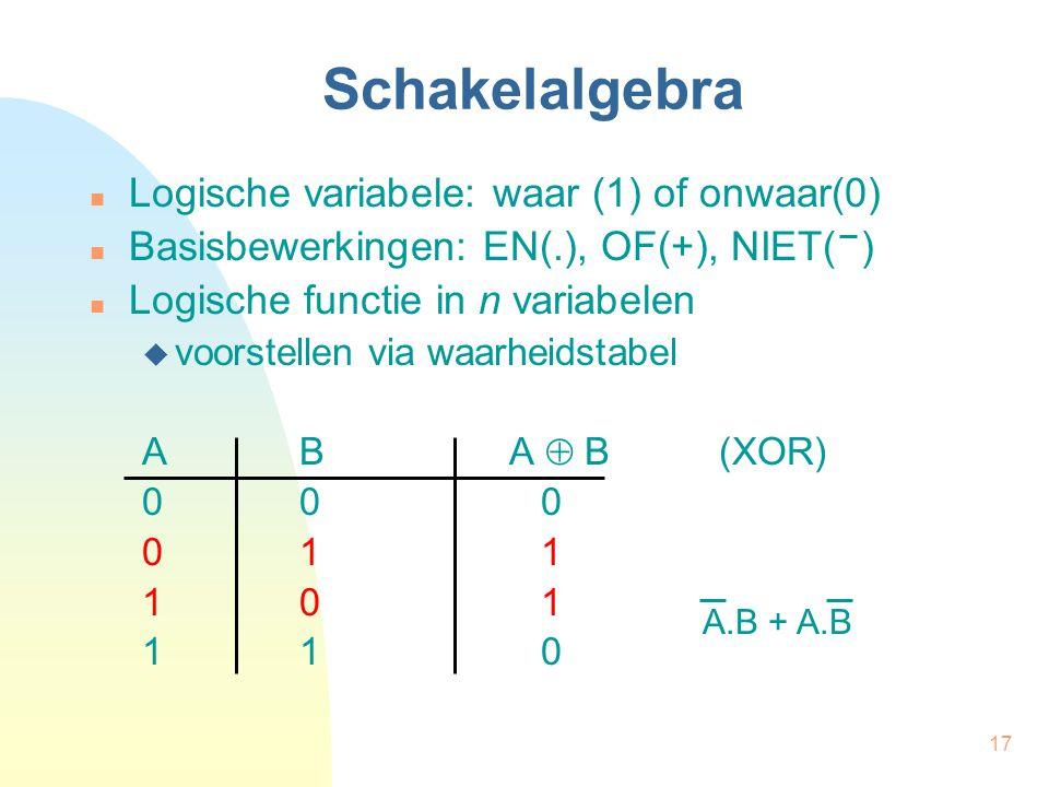 17 Schakelalgebra  Logische variabele: waar (1) of onwaar(0)  Basisbewerkingen: EN(.), OF(+), NIET( )  Logische functie in n variabelen  voorstell