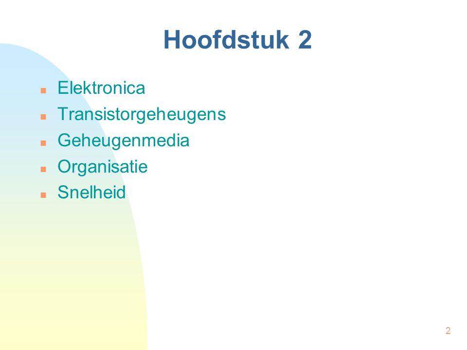 2 Hoofdstuk 2  Elektronica  Transistorgeheugens  Geheugenmedia  Organisatie  Snelheid
