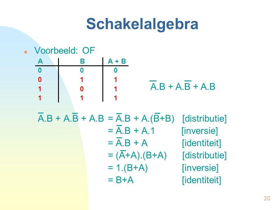 20 Schakelalgebra  Voorbeeld: OF ABA + B 00 0 01 1 10 1 11 1 A.B + A.B + A.B= A.B + A.(B+B) [distributie] = A.B + A.1 [inversie] = A.B + A [identitei