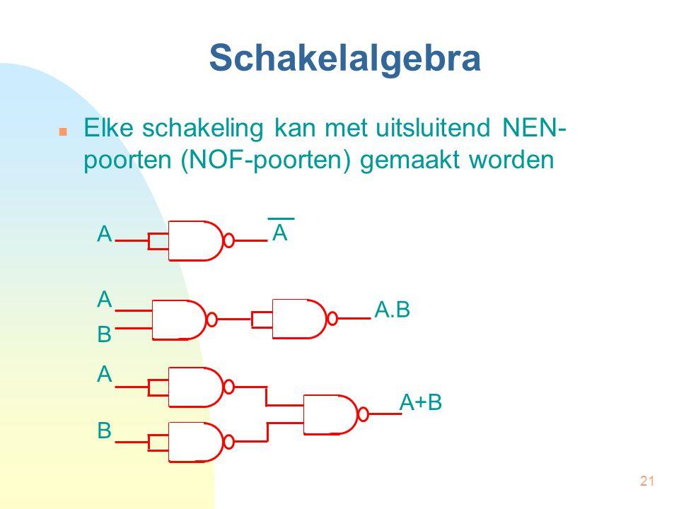21 Schakelalgebra  Elke schakeling kan met uitsluitend NEN- poorten (NOF-poorten) gemaakt worden A A A B B A.B A+B A