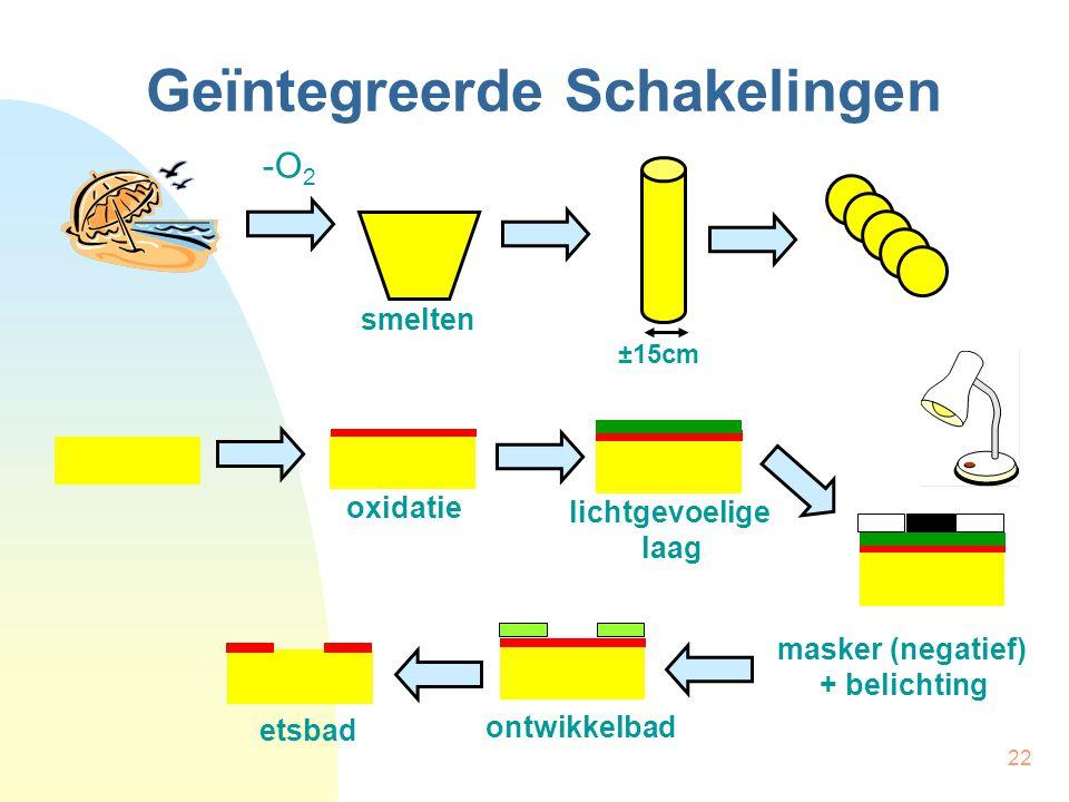 22 Geïntegreerde Schakelingen -O 2 smelten ±15cm oxidatie lichtgevoelige laag masker (negatief) + belichting ontwikkelbad etsbad