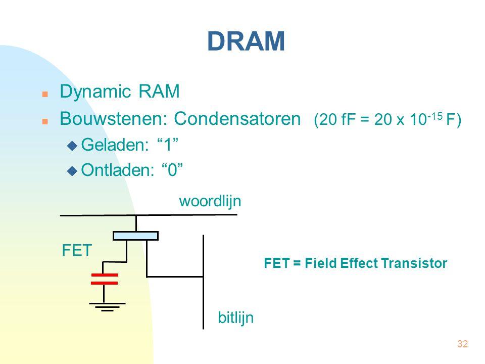 "32 DRAM  Dynamic RAM  Bouwstenen: Condensatoren (20 fF = 20 x 10 -15 F)  Geladen: ""1""  Ontladen: ""0"" woordlijn bitlijn FET FET = Field Effect Tran"