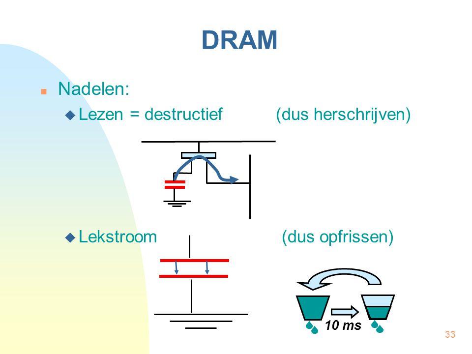 33 DRAM  Nadelen:  Lezen = destructief (dus herschrijven)  Lekstroom (dus opfrissen) 10 ms