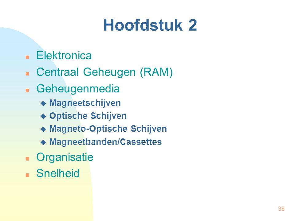 38 Hoofdstuk 2  Elektronica  Centraal Geheugen (RAM)  Geheugenmedia  Magneetschijven  Optische Schijven  Magneto-Optische Schijven  Magneetband