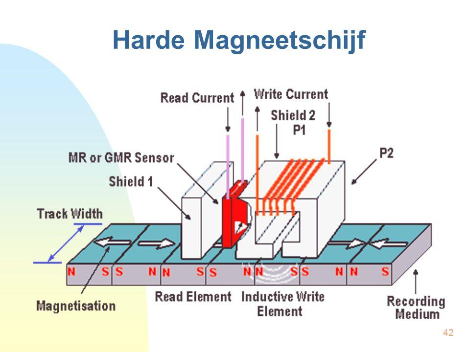 42 Harde Magneetschijf