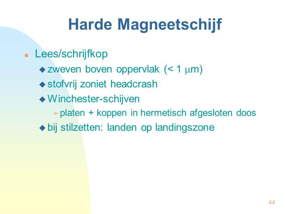 44 Harde Magneetschijf  Lees/schrijfkop  zweven boven oppervlak (< 1  m)  stofvrij zoniet headcrash  Winchester-schijven  platen + koppen in her