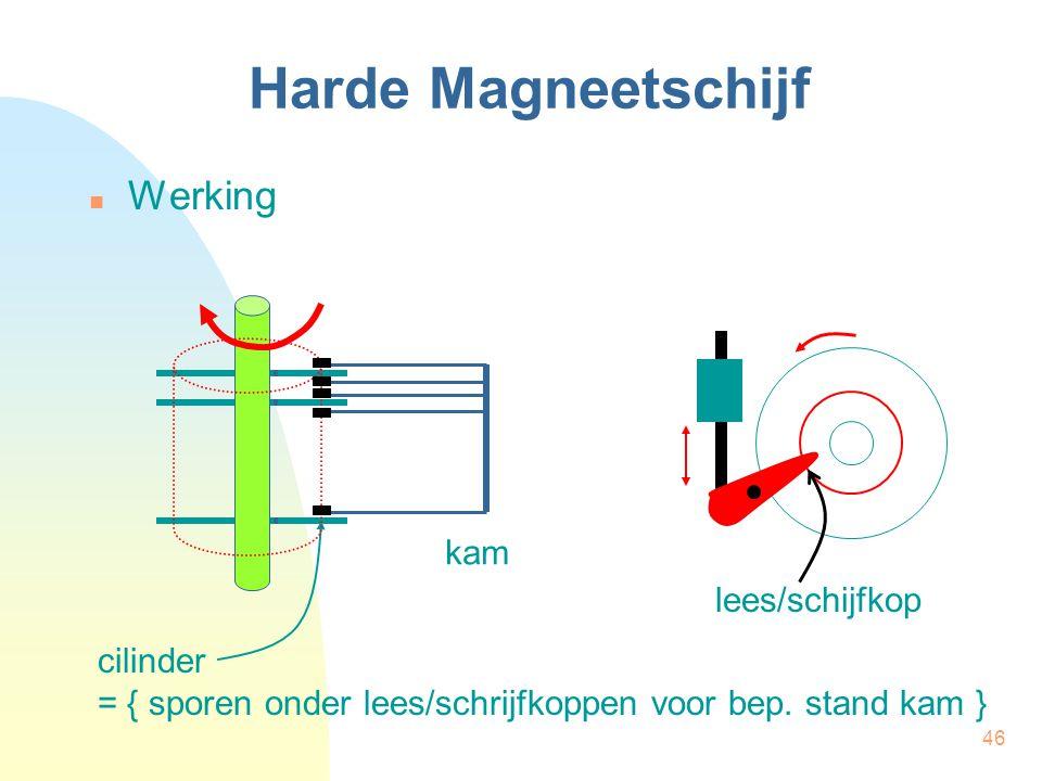 46 Harde Magneetschijf  Werking kam cilinder = { sporen onder lees/schrijfkoppen voor bep. stand kam } lees/schijfkop