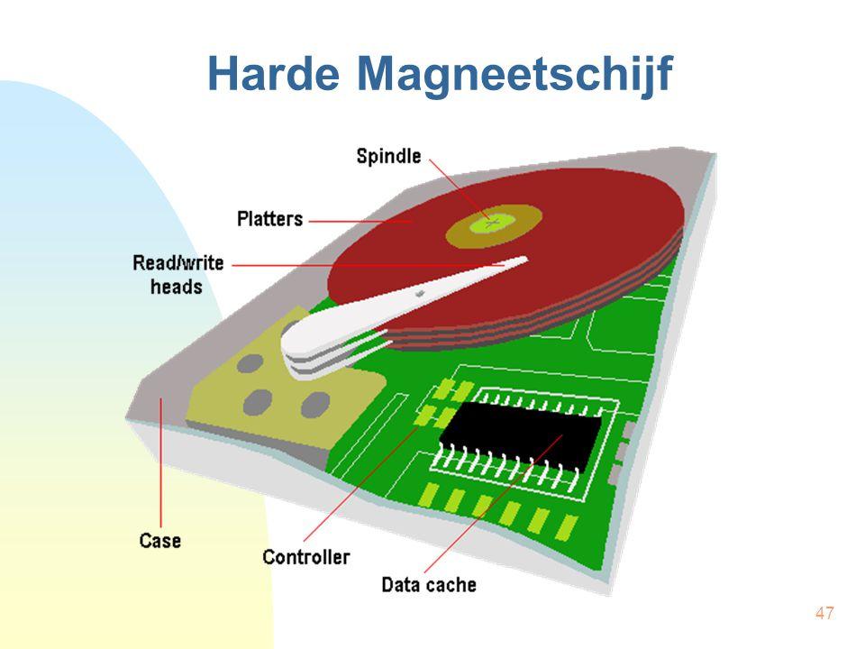 47 Harde Magneetschijf
