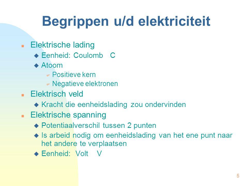 5 Begrippen u/d elektriciteit  Elektrische lading  Eenheid: Coulomb C  Atoom  Positieve kern  Negatieve elektronen  Elektrisch veld  Kracht die