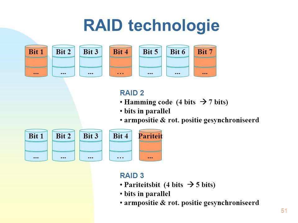 51 RAID technologie RAID 2 • Hamming code (4 bits  7 bits) • bits in parallel • armpositie & rot. positie gesynchroniseerd... Bit 1... Bit 2... Bit 3