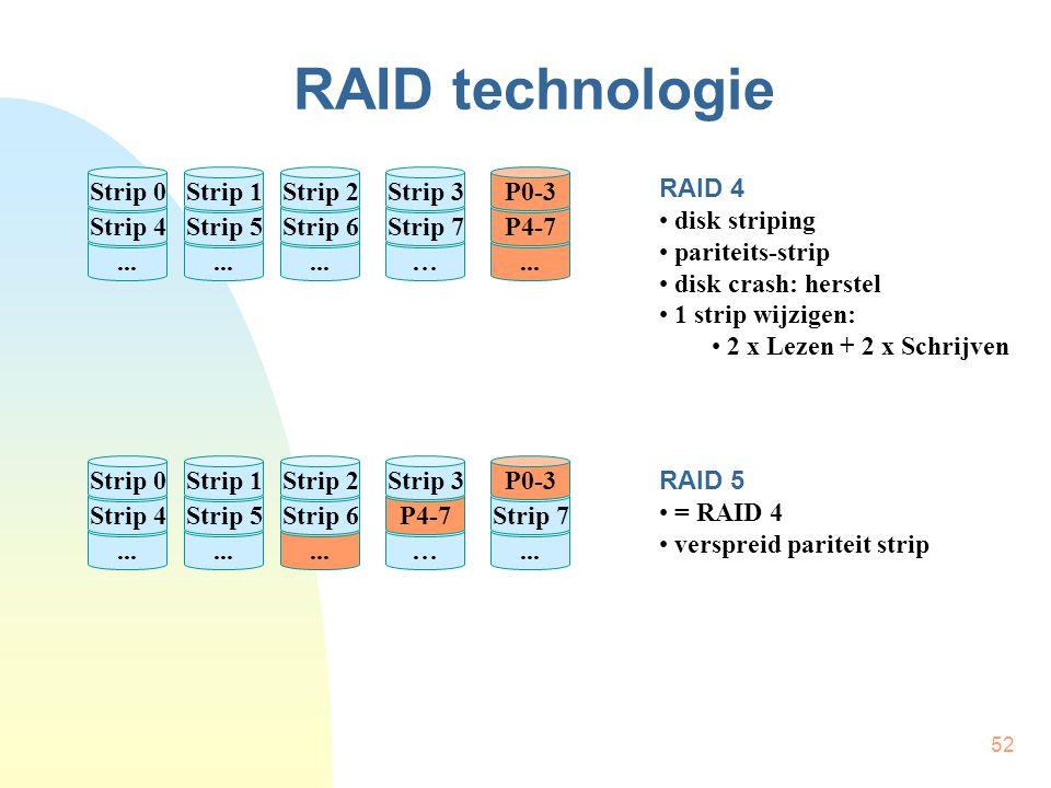 52 RAID technologie... Strip 4 Strip 0... Strip 5 Strip 1... Strip 6 Strip 2 … Strip 7 Strip 3... P4-7 P0-3 RAID 4 • disk striping • pariteits-strip •