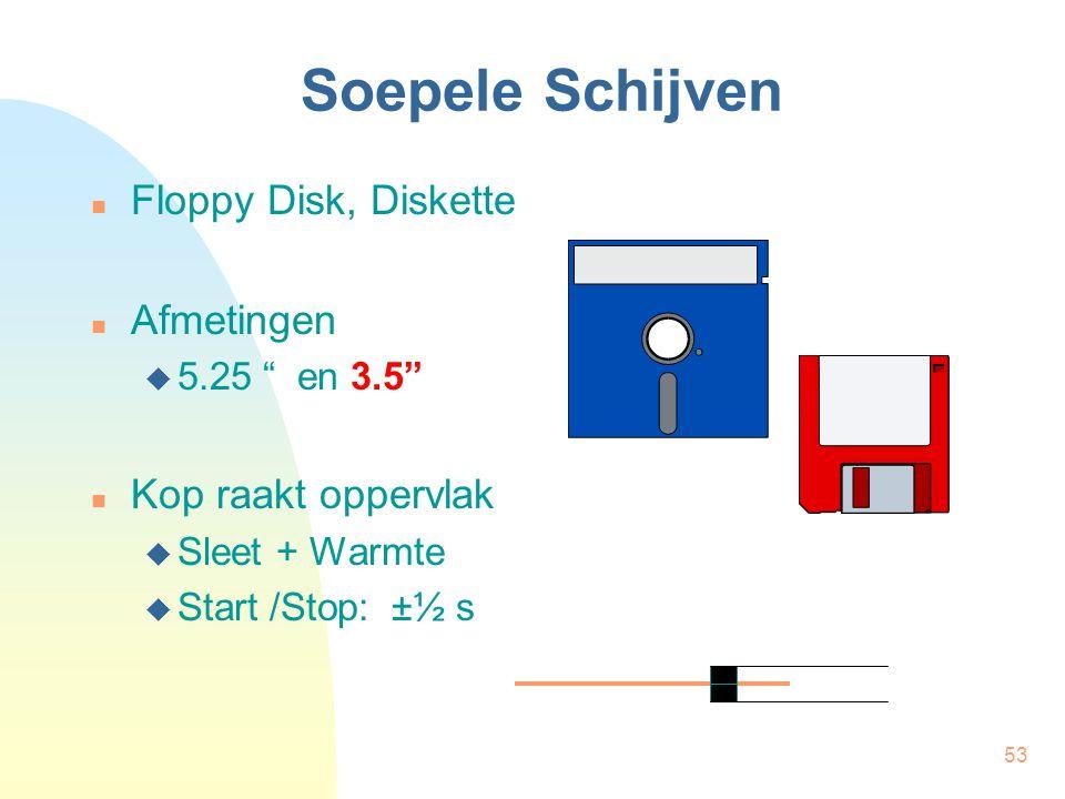 """53  Floppy Disk, Diskette  Afmetingen  5.25 """" en 3.5""""  Kop raakt oppervlak  Sleet + Warmte  Start /Stop: ±½ s Soepele Schijven"""