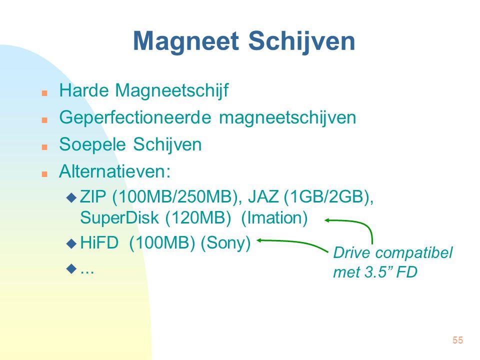 55 Magneet Schijven  Harde Magneetschijf  Geperfectioneerde magneetschijven  Soepele Schijven  Alternatieven:  ZIP (100MB/250MB), JAZ (1GB/2GB),
