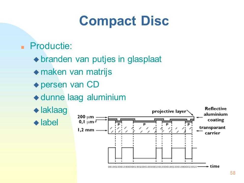 58 Compact Disc  Productie:  branden van putjes in glasplaat  maken van matrijs  persen van CD  dunne laag aluminium  laklaag  label