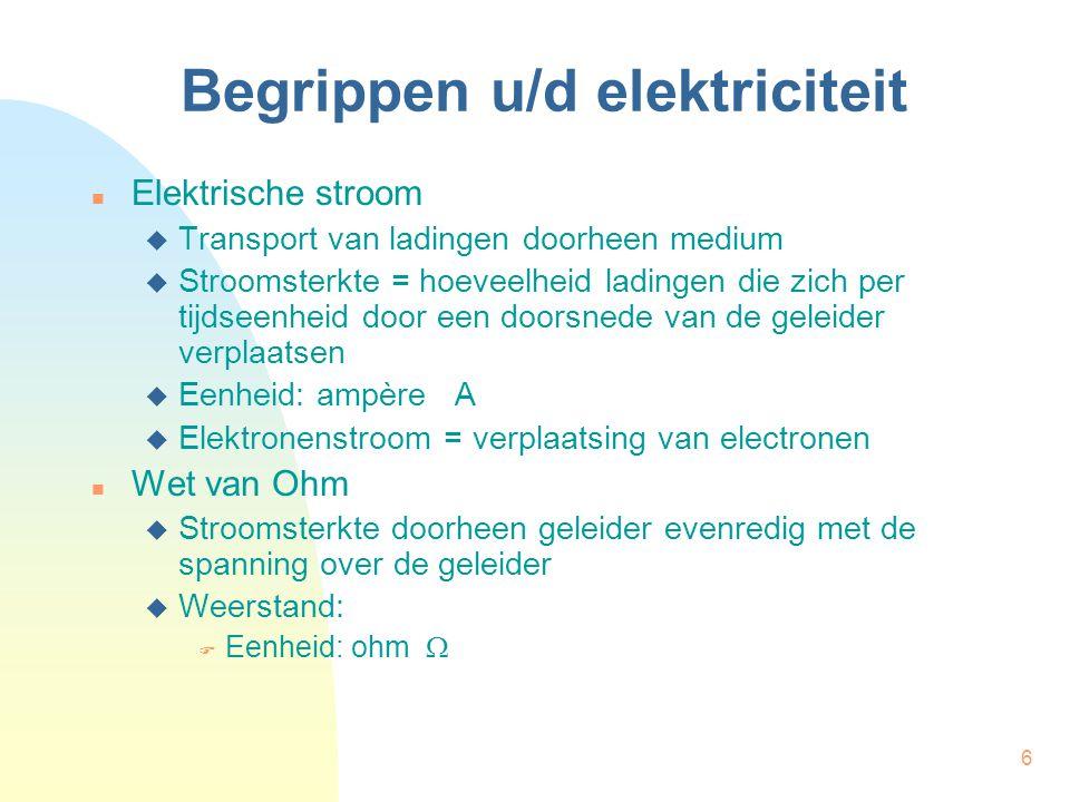 6 Begrippen u/d elektriciteit  Elektrische stroom  Transport van ladingen doorheen medium  Stroomsterkte = hoeveelheid ladingen die zich per tijdse