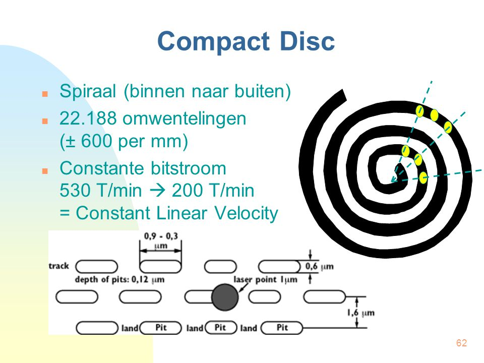 62 Compact Disc  Spiraal (binnen naar buiten)  22.188 omwentelingen (± 600 per mm)  Constante bitstroom 530 T/min  200 T/min = Constant Linear Vel