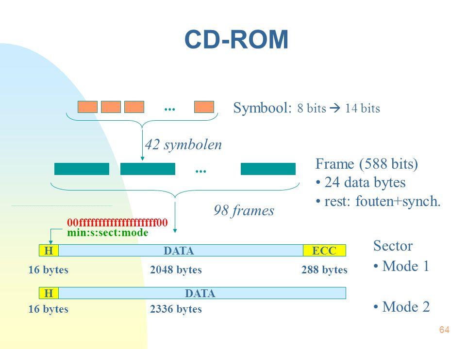 64 CD-ROM Symbool: 8 bits  14 bits... 42 symbolen Frame (588 bits) • 24 data bytes • rest: fouten+synch. 98 frames DATAECCH 16 bytes 2048 bytes 288 b
