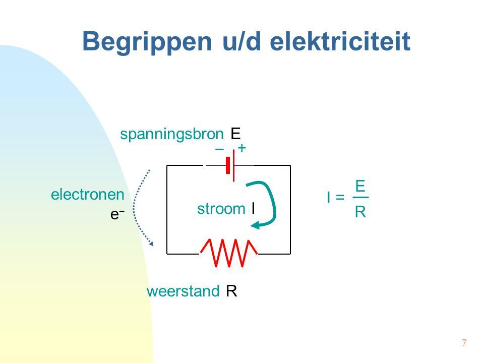 7 Begrippen u/d elektriciteit  + stroom I spanningsbron E I = E R weerstand R electronen e 