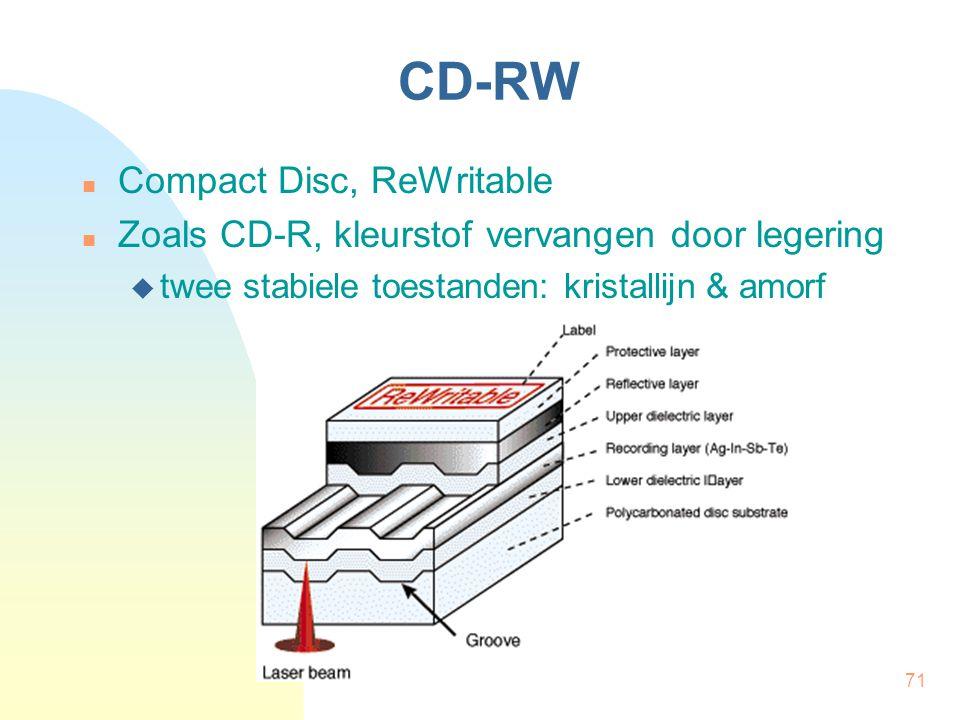 71 CD-RW  Compact Disc, ReWritable  Zoals CD-R, kleurstof vervangen door legering  twee stabiele toestanden: kristallijn & amorf
