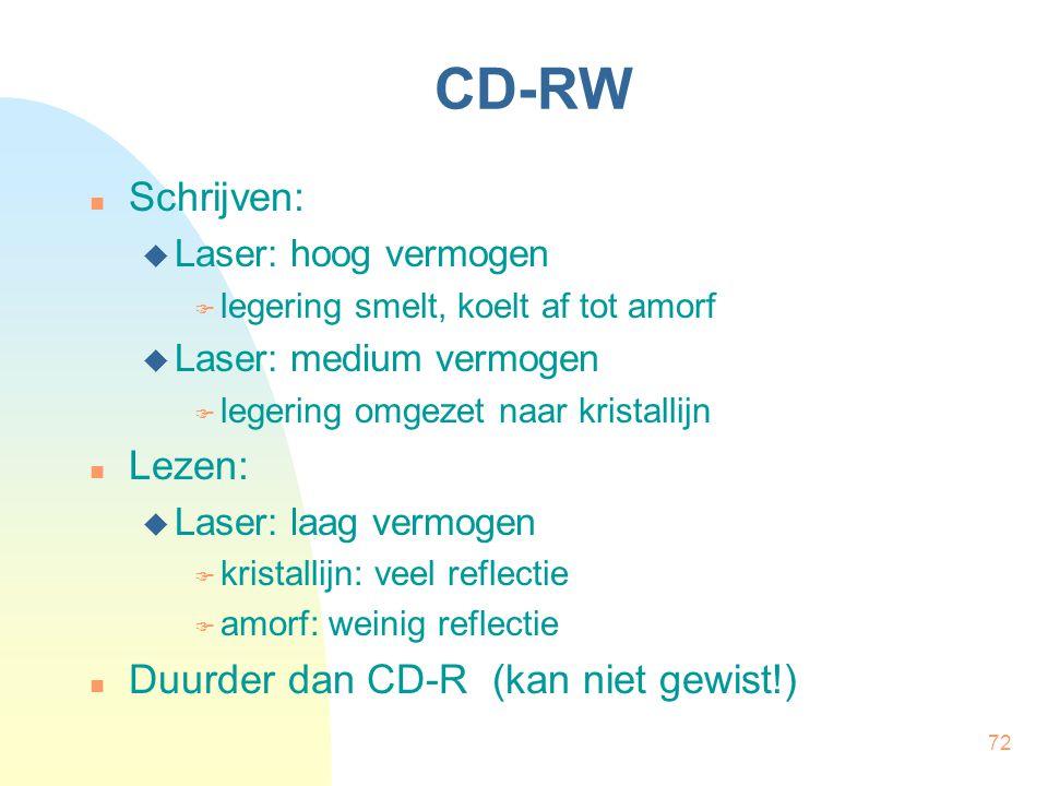 72 CD-RW  Schrijven:  Laser: hoog vermogen  legering smelt, koelt af tot amorf  Laser: medium vermogen  legering omgezet naar kristallijn  Lezen
