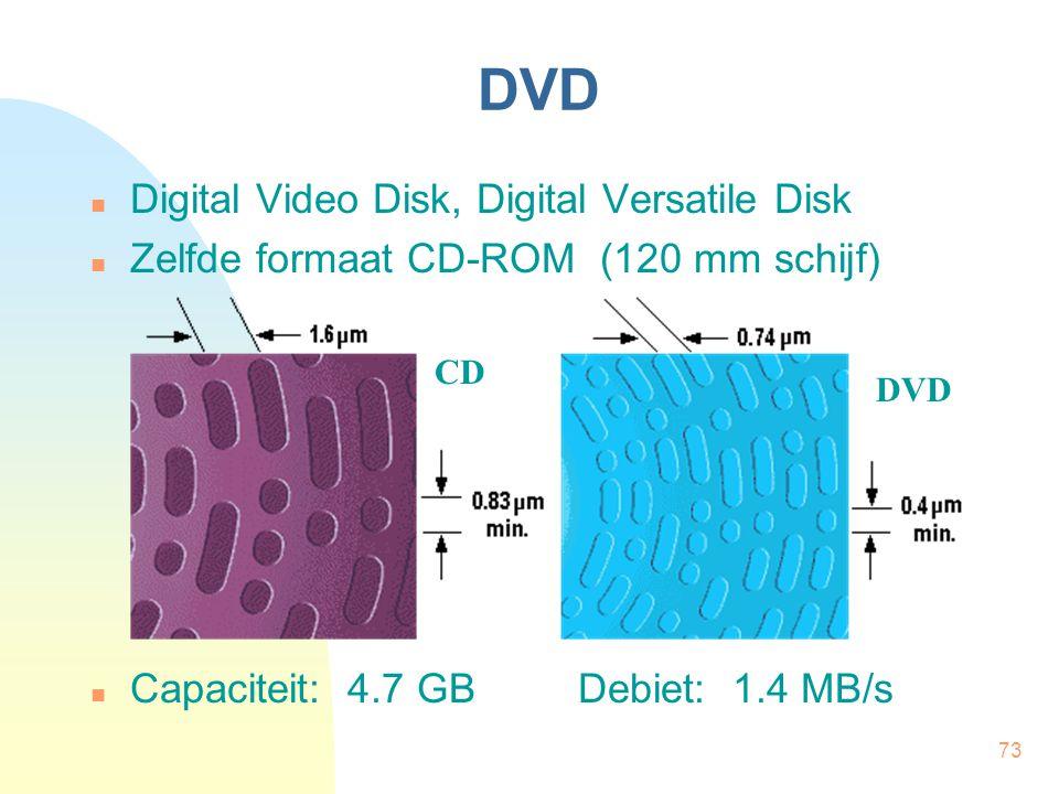 73 DVD  Digital Video Disk, Digital Versatile Disk  Zelfde formaat CD-ROM (120 mm schijf)  Capaciteit: 4.7 GB Debiet: 1.4 MB/s CD DVD