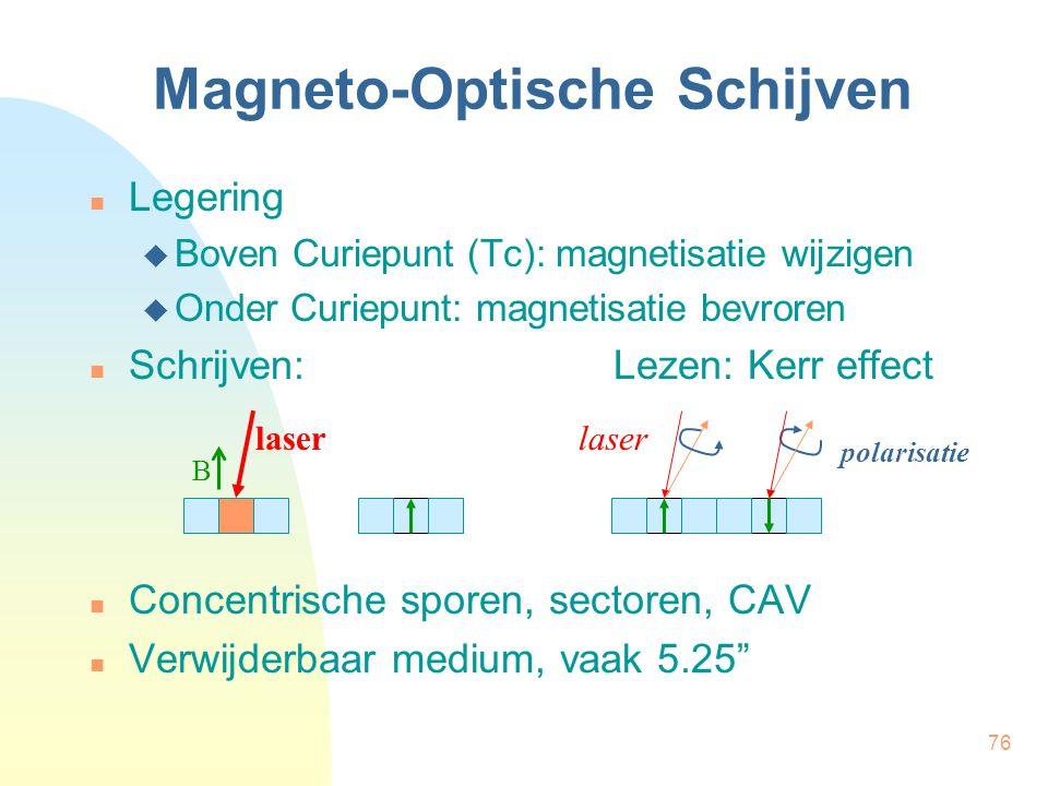 76 Magneto-Optische Schijven  Legering  Boven Curiepunt (Tc): magnetisatie wijzigen  Onder Curiepunt: magnetisatie bevroren  Schrijven:Lezen: Kerr
