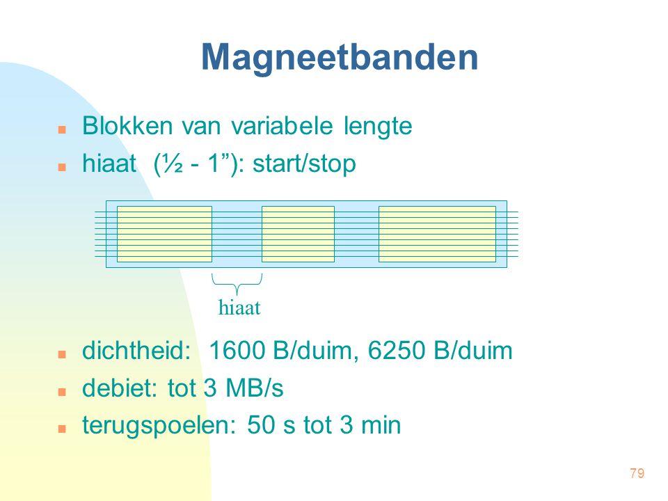 """79 Magneetbanden  Blokken van variabele lengte  hiaat (½ - 1""""): start/stop  dichtheid: 1600 B/duim, 6250 B/duim  debiet: tot 3 MB/s  terugspoelen"""