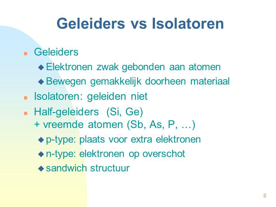 8 Geleiders vs Isolatoren  Geleiders  Elektronen zwak gebonden aan atomen  Bewegen gemakkelijk doorheen materiaal  Isolatoren: geleiden niet  Hal