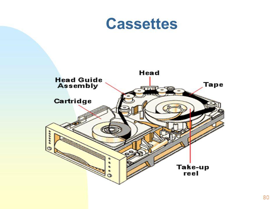 80 Cassettes