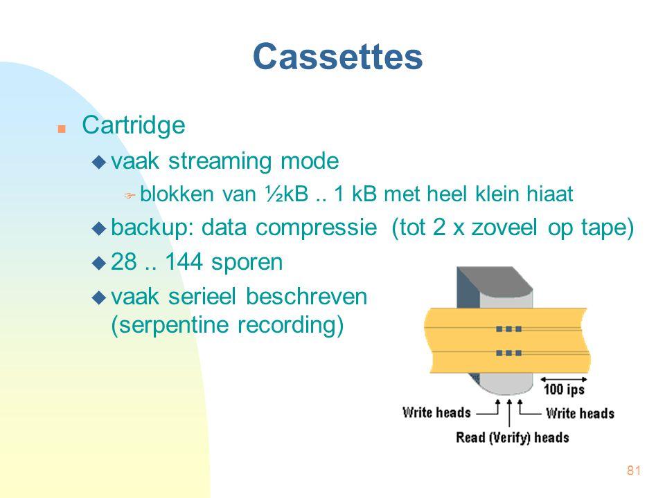 81 Cassettes  Cartridge  vaak streaming mode  blokken van ½kB.. 1 kB met heel klein hiaat  backup: data compressie (tot 2 x zoveel op tape)  28..