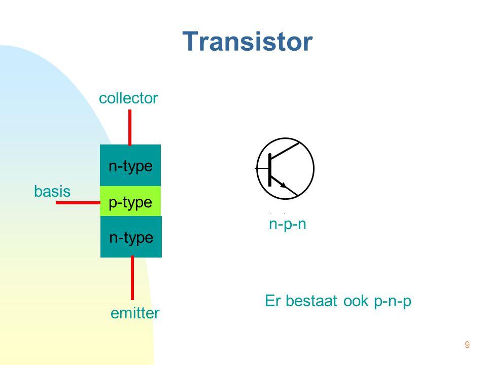 9 Transistor n-type p-type n-type emitter collector basis n-p-n Er bestaat ook p-n-p