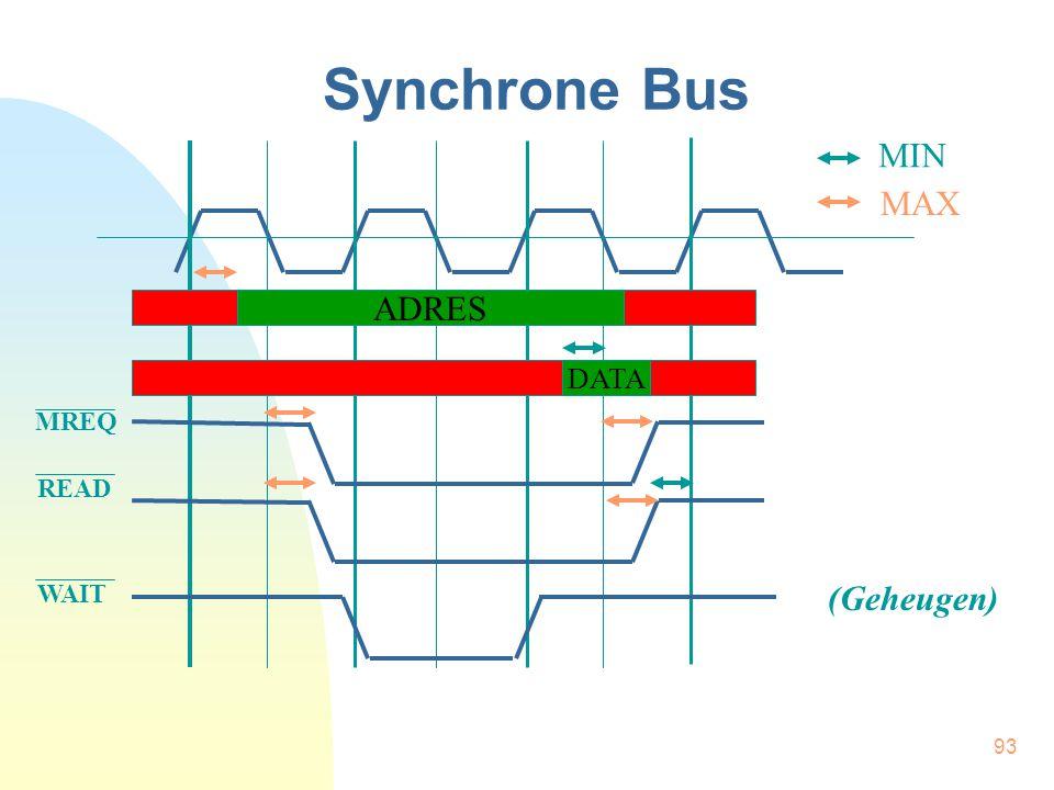93 Synchrone Bus ADRES DATA MIN MAX MREQ READ WAIT (Geheugen)