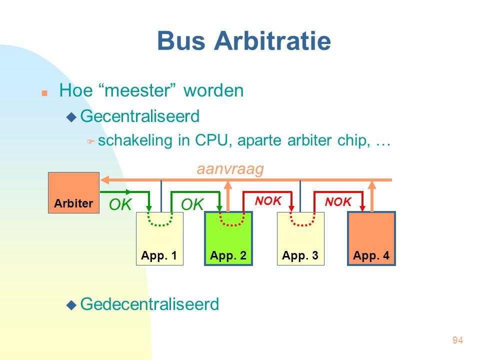 """94 Bus Arbitratie  Hoe """"meester"""" worden  Gecentraliseerd  schakeling in CPU, aparte arbiter chip, …  Gedecentraliseerd App. 1 App. 2 App. 3 App. 4"""