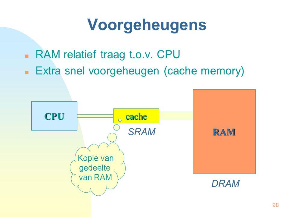 98 Voorgeheugens  RAM relatief traag t.o.v. CPU  Extra snel voorgeheugen (cache memory) CPU cache RAM SRAM DRAM Kopie van gedeelte van RAM