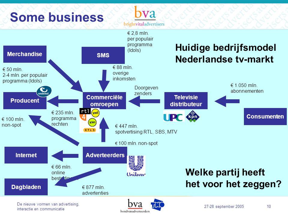 De nieuwe vormen van advertising, interactie en communicatie 27-28 september 200510 Some business Televisie distributeur Consumenten € 1.050 mln.